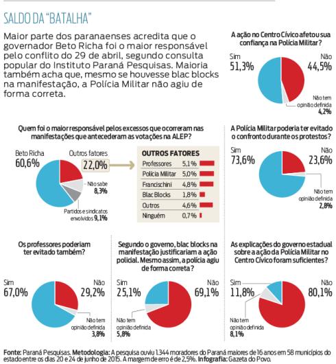 pesquisa pms.pdf